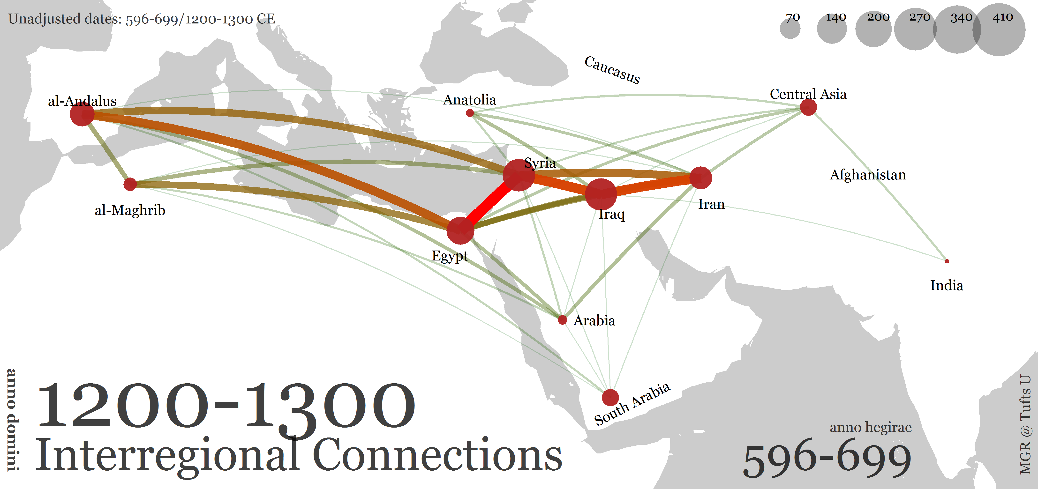 Figure 11. Massive migrations of the 13th century CE.